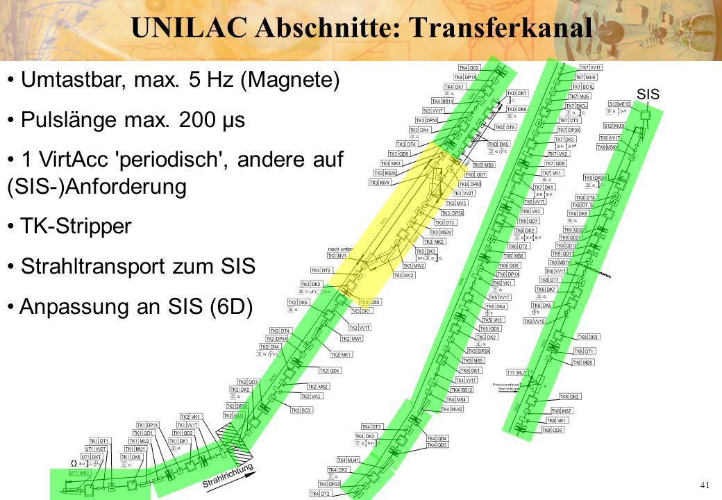 P. Gerhard, GSI Operateursschulung, Februar 201641 UNILAC Abschnitte: Transferkanal Umtastbar, max. 5 Hz (Magnete) Pulslänge max. 200 µs 1 VirtAcc 'pe