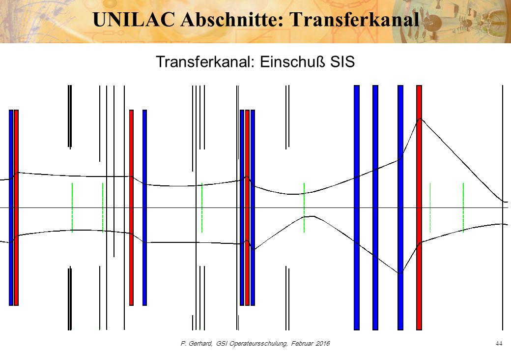 P. Gerhard, GSI Operateursschulung, Februar 201644 UNILAC Abschnitte: Transferkanal Transferkanal: Einschuß SIS