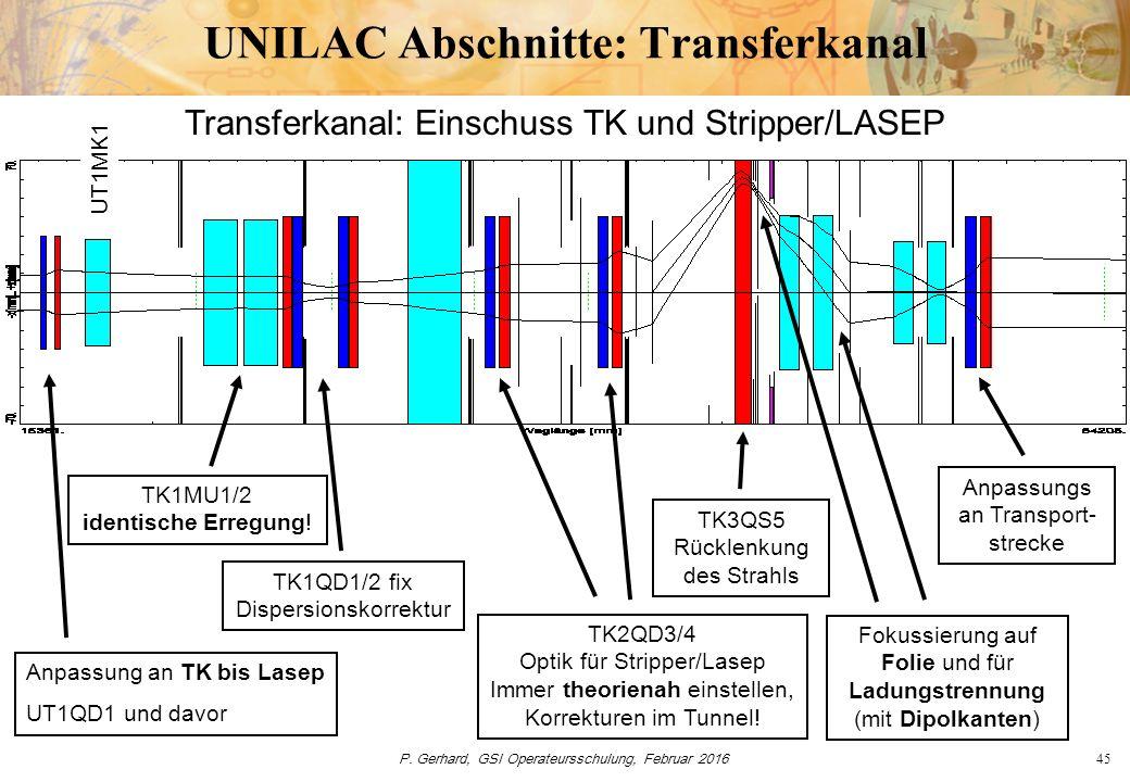 P. Gerhard, GSI Operateursschulung, Februar 201645 UNILAC Abschnitte: Transferkanal Transferkanal: Einschuss TK und Stripper/LASEP UT1MK1 Anpassung an