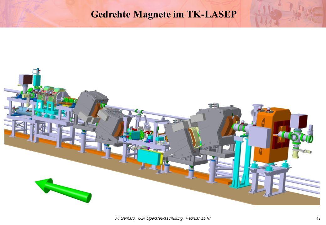 P. Gerhard, GSI Operateursschulung, Februar 201648 Gedrehte Magnete im TK-LASEP