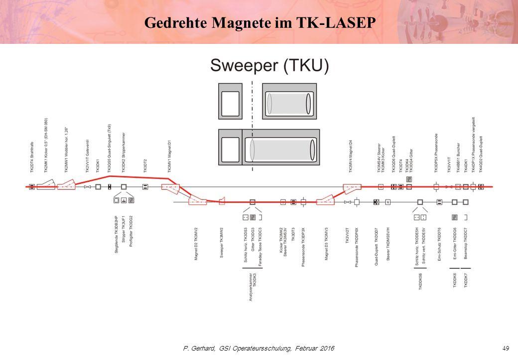 P. Gerhard, GSI Operateursschulung, Februar 201649 Gedrehte Magnete im TK-LASEP