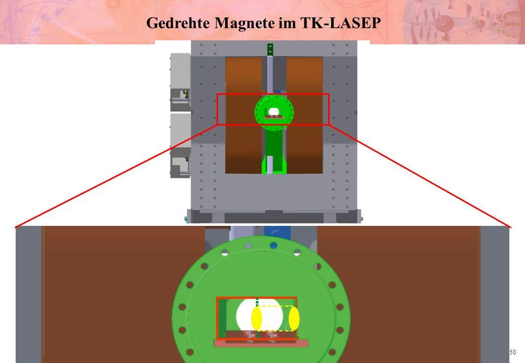 P. Gerhard, GSI Operateursschulung, Februar 201650 Gedrehte Magnete im TK-LASEP