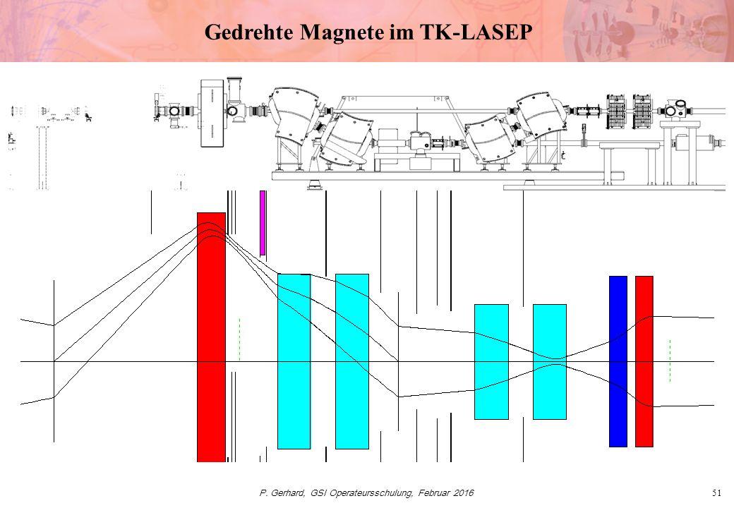 P. Gerhard, GSI Operateursschulung, Februar 201651 Gedrehte Magnete im TK-LASEP