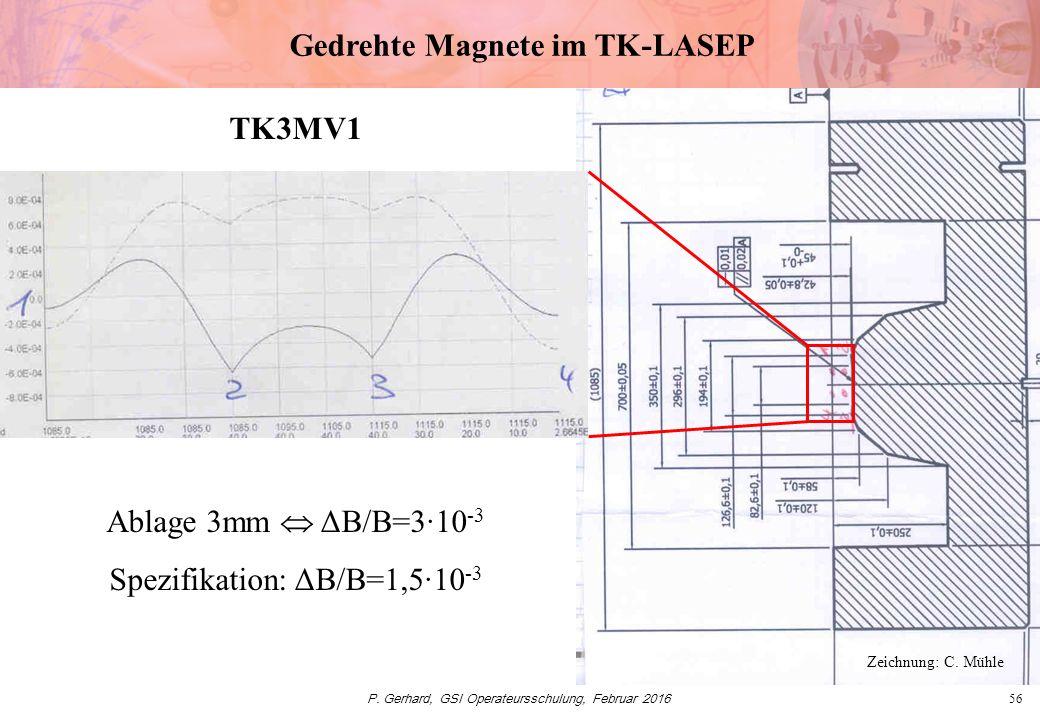 P. Gerhard, GSI Operateursschulung, Februar 201656 Gedrehte Magnete im TK-LASEP Zeichnung: C. Mühle Ablage 3mm  ΔB/B=3·10 -3 Spezifikation: ΔB/B=1,5·