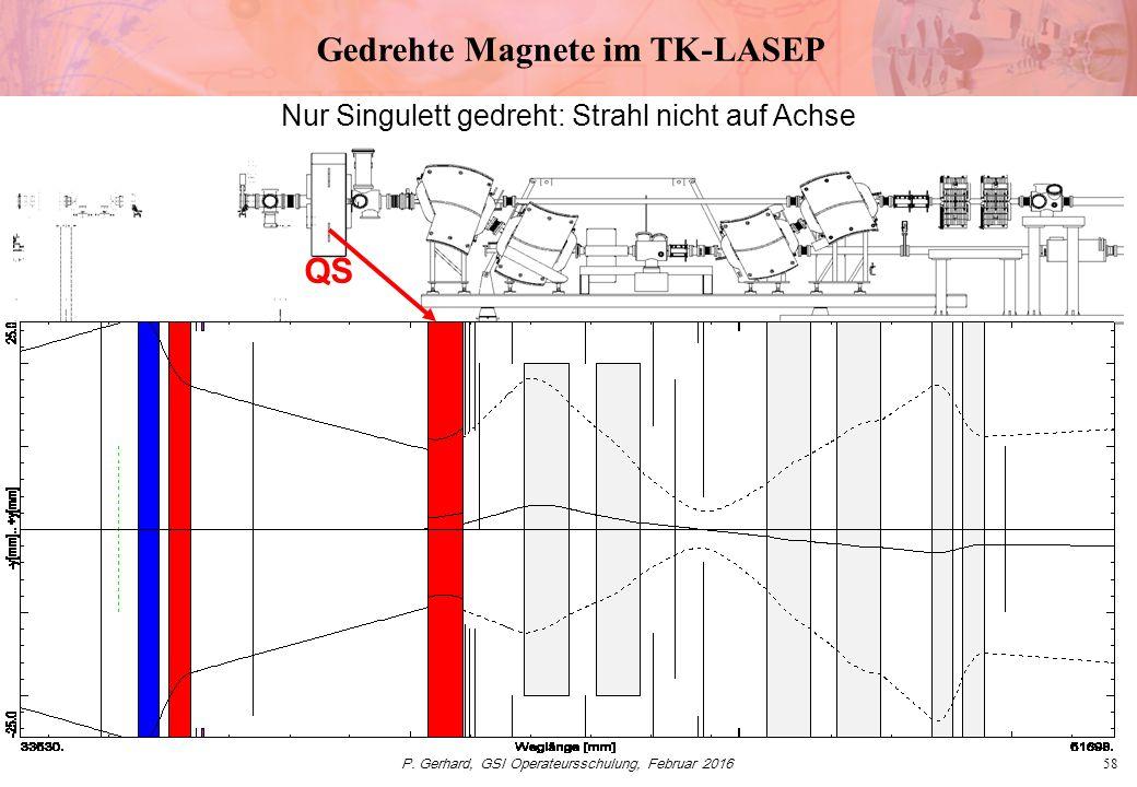P. Gerhard, GSI Operateursschulung, Februar 201658 Gedrehte Magnete im TK-LASEP QS Nur Singulett gedreht: Strahl nicht auf Achse