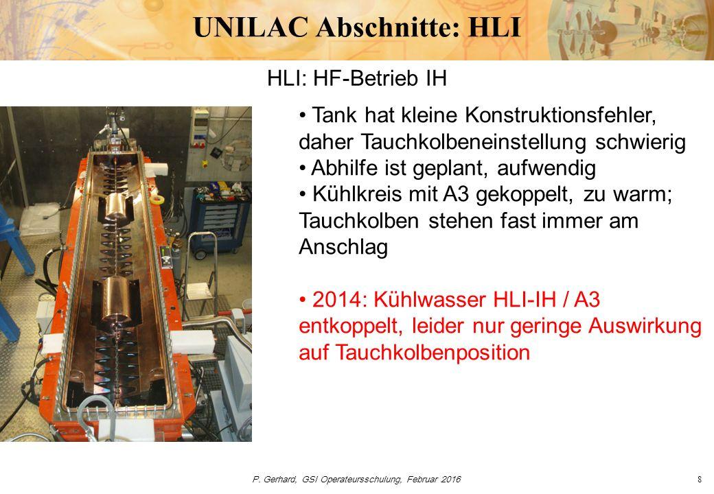 P. Gerhard, GSI Operateursschulung, Februar 20168 UNILAC Abschnitte: HLI HLI: HF-Betrieb IH Tank hat kleine Konstruktionsfehler, daher Tauchkolbeneins