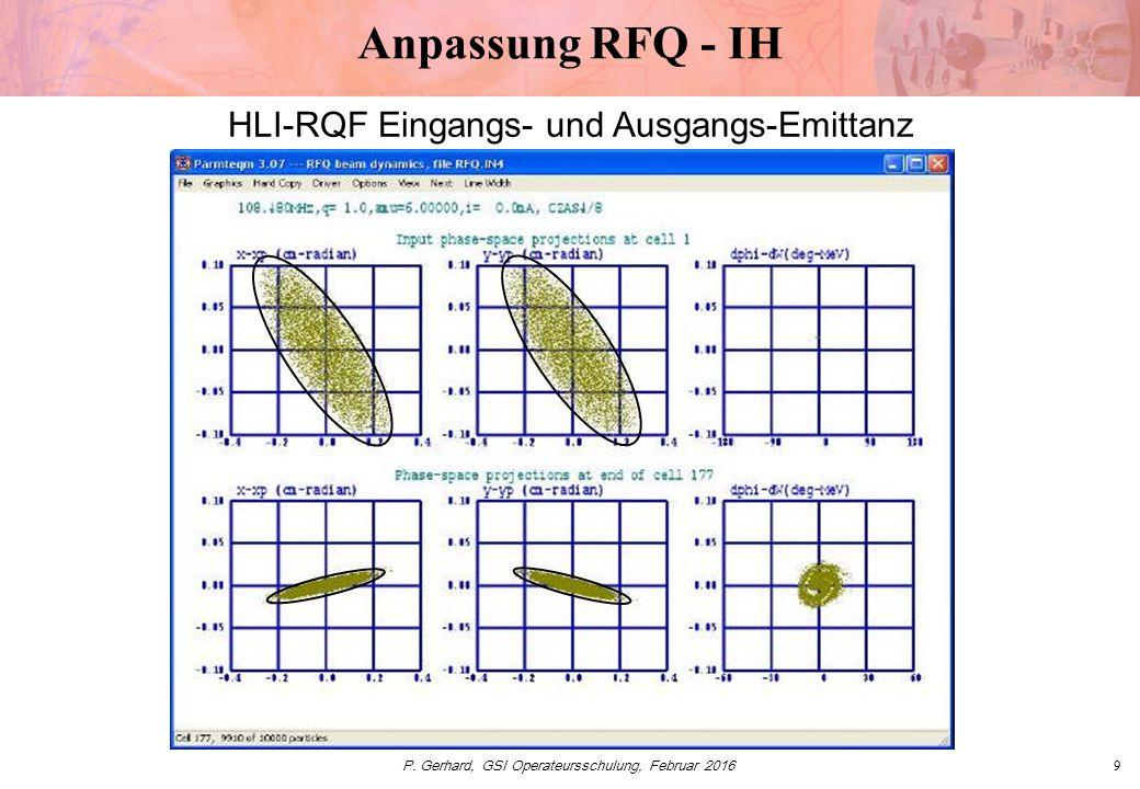 P. Gerhard, GSI Operateursschulung, Februar 20169 Anpassung RFQ - IH HLI-RQF Eingangs- und Ausgangs-Emittanz