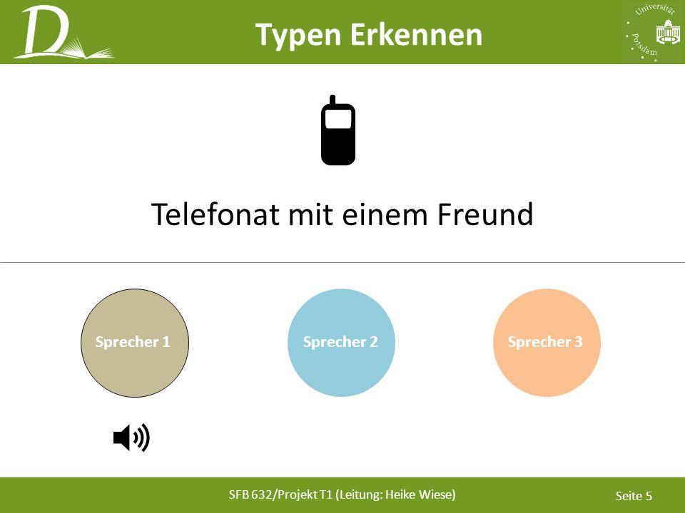 Seite 5 www.deutsch-ist-vielseitig.de 1.1 Sprecher 2Sprecher 3 Telefonat mit einem Freund Sprecher 1 Seite 5 SFB 632/Projekt T1 (Leitung: Heike Wiese) Typen Erkennen