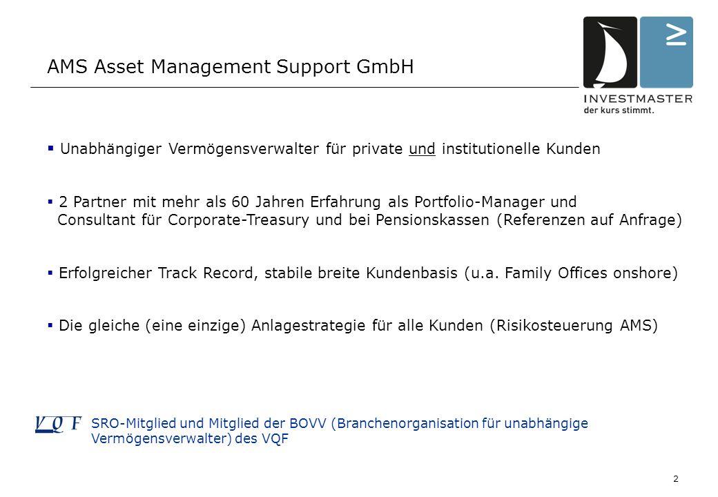 2 AMS Asset Management Support GmbH  Unabhängiger Vermögensverwalter für private und institutionelle Kunden  2 Partner mit mehr als 60 Jahren Erfahrung als Portfolio-Manager und Consultant für Corporate-Treasury und bei Pensionskassen (Referenzen auf Anfrage)  Erfolgreicher Track Record, stabile breite Kundenbasis (u.a.