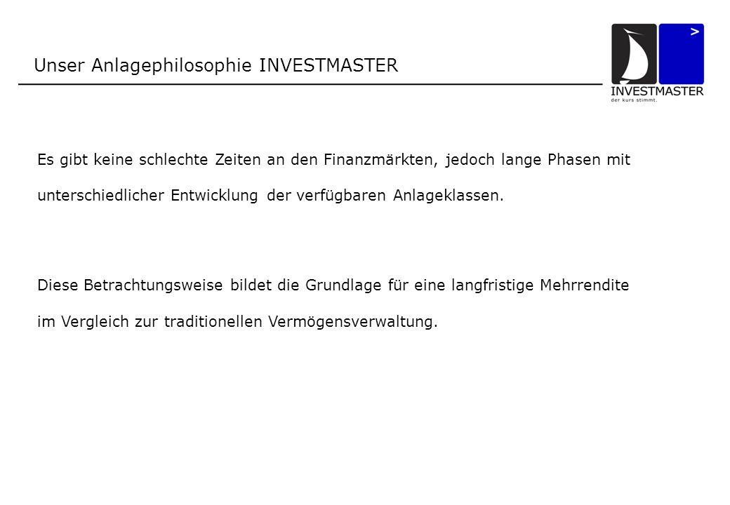 24 AMS – Wir vermögen mehr für Ihr Vermögen Roger Eberle Rep Office: AMS Asset Management Support GmbH Dammstrasse 13 6452 Sisikon/UR Tel +41 (0)41 820 53 17 Fax +41 (0)41 820 53 16 Mobile +41 (0)76 365 09 61 gmbh@derkursstimmt.ch www.derkursstimmt.ch Jürg Bosshart Head Office: AMS Asset Management Support GmbH Fliederstrasse 13 - im Goldpark 9403 Goldach/SG Tel +41 (0)81 756 75 75 Fax +41 (0)860793303455 Mobile +41 (0)79 330 34 55 info@derkursstimmt.ch www.derkursstimmt.ch