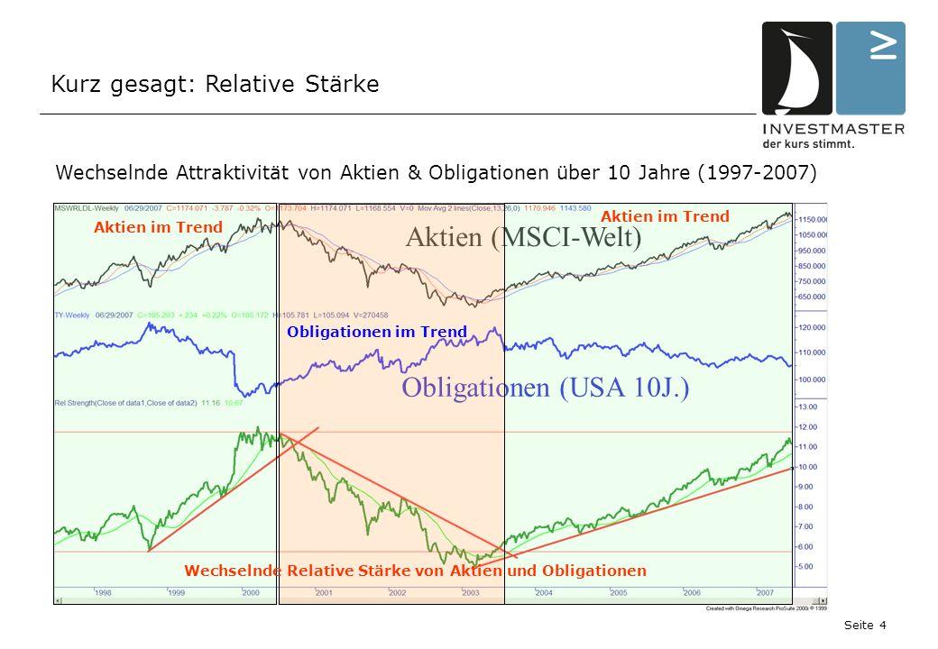 Seite 4 Kurz gesagt: Relative Stärke Aktien (MSCI-Welt) Obligationen (USA 10J.) Aktien im Trend Obligationen im Trend Wechselnde Relative Stärke von Aktien und Obligationen Wechselnde Attraktivität von Aktien & Obligationen über 10 Jahre (1997-2007)