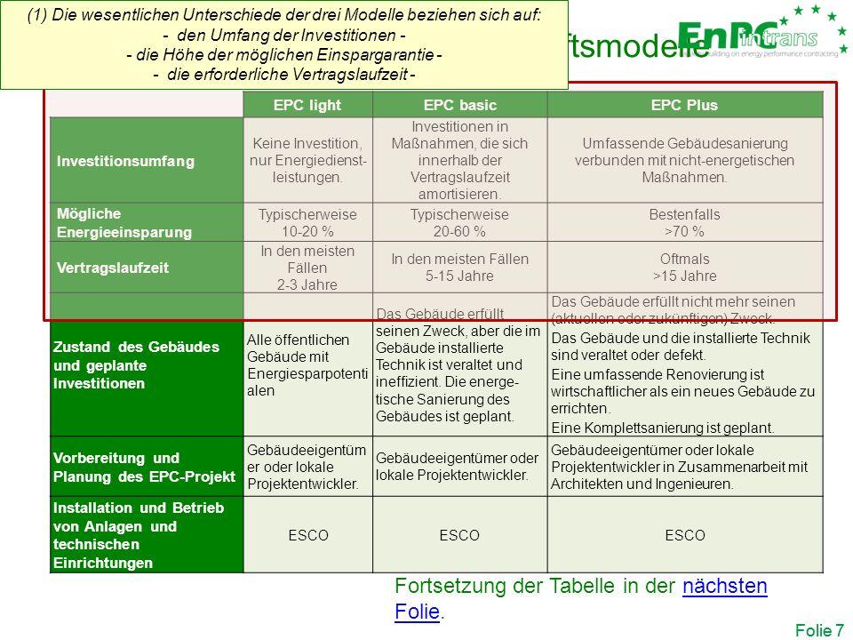 Folie 7 Typische Merkmale der EPC Geschäftsmodelle EPC lightEPC basicEPC Plus Investitionsumfang Keine Investition, nur Energiedienst- leistungen.