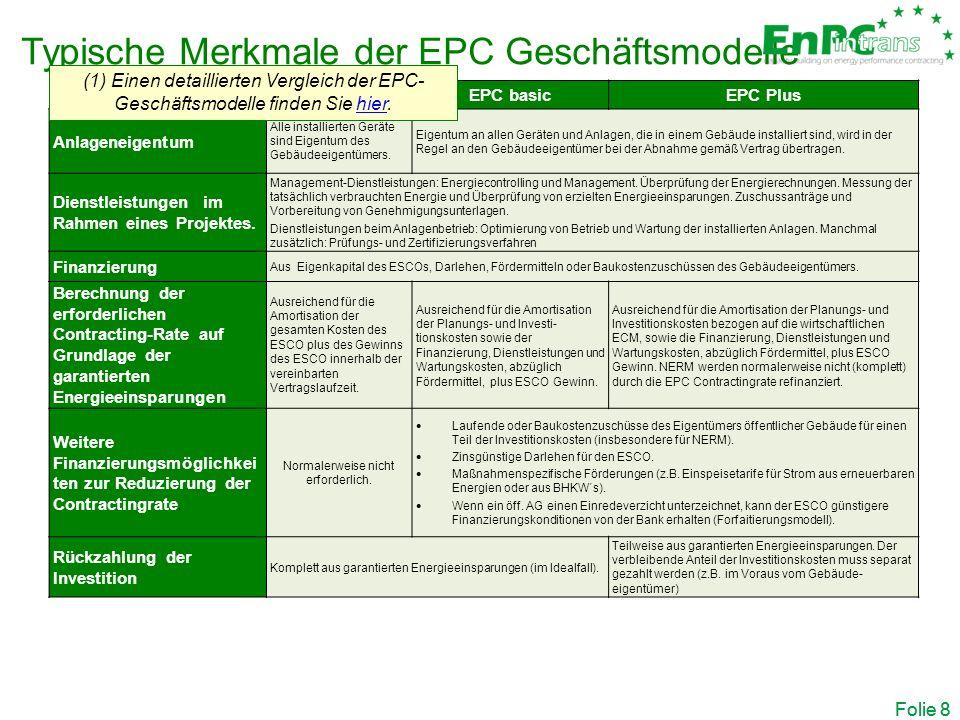 Folie 8 Typische Merkmale der EPC Geschäftsmodelle EPC lightEPC basicEPC Plus Anlageneigentum Alle installierten Geräte sind Eigentum des Gebäudeeigentümers.