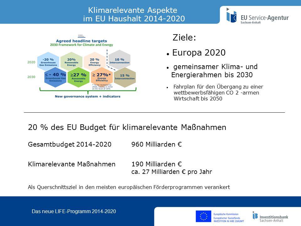 Das neue LIFE-Programm 2014-2020 http://ec.europa.eu/environment/life/funding/life2014/index.htm LIFE Homepage
