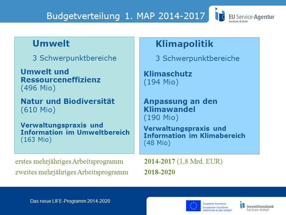 Das neue LIFE-Programm 2014-2020 Umwelt Umwelt u.Ressourcen- effizenz Verwaltungspraxis u.