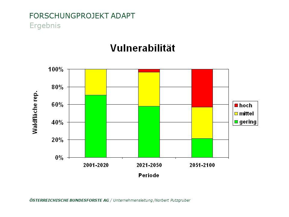 ÖSTERREICHISCHE BUNDESFORSTE AG / Unternehmensleitung /Norbert Putzgruber FORSCHUNGPROJEKT ADAPT Ergebnis