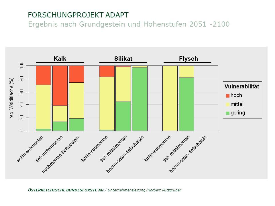 ÖSTERREICHISCHE BUNDESFORSTE AG / Unternehmensleitung /Norbert Putzgruber FORSCHUNGPROJEKT ADAPT Ergebnis nach Grundgestein und Höhenstufen 2051 -2100