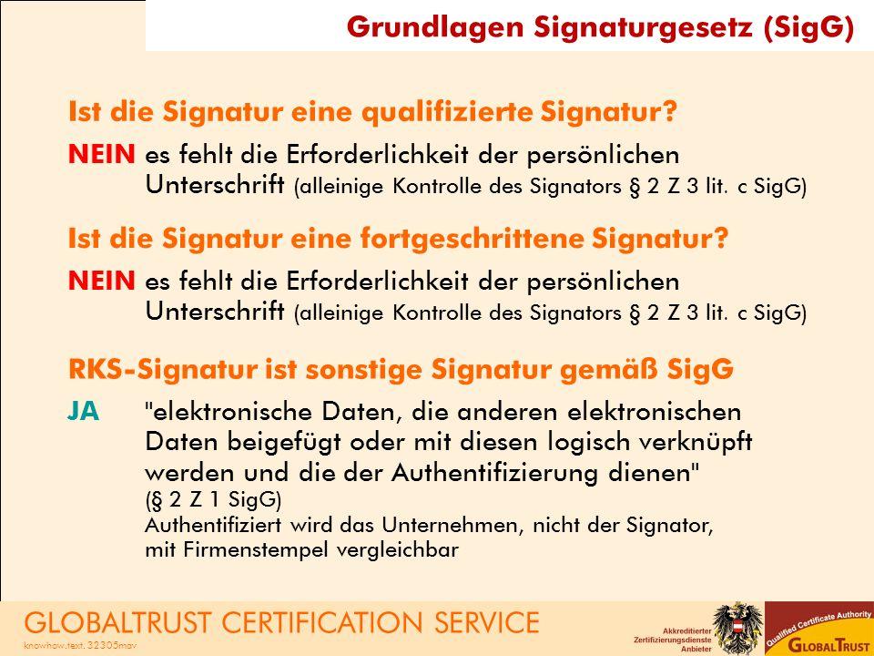 Ist die Signatur eine qualifizierte Signatur.