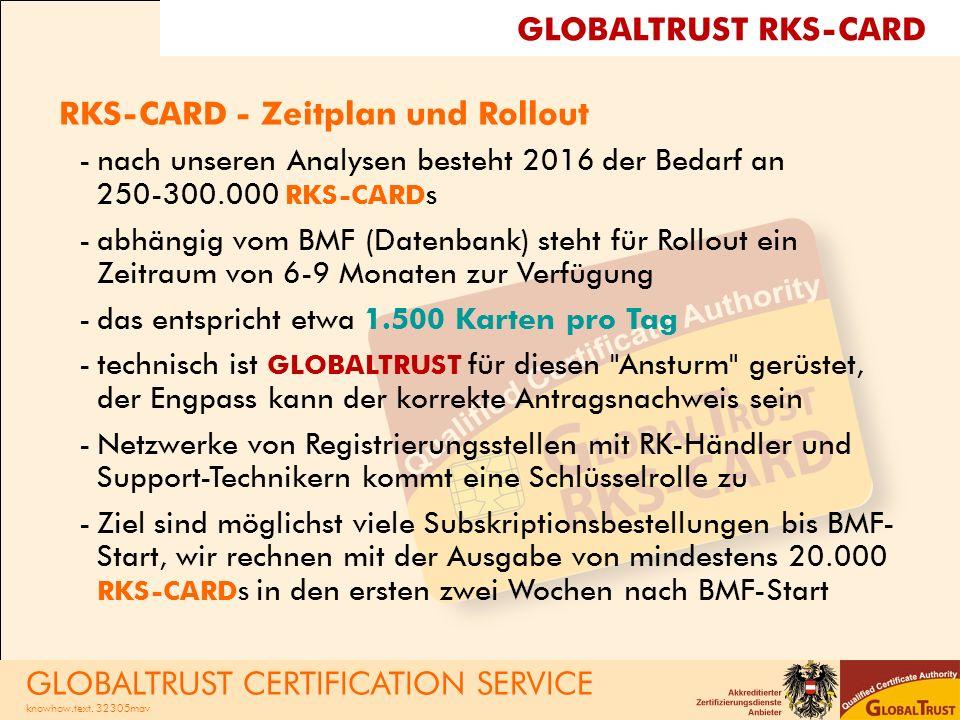 RKS-CARD - Zeitplan und Rollout -nach unseren Analysen besteht 2016 der Bedarf an 250-300.000 RKS-CARDs -abhängig vom BMF (Datenbank) steht für Rollout ein Zeitraum von 6-9 Monaten zur Verfügung -das entspricht etwa 1.500 Karten pro Tag -technisch ist GLOBALTRUST für diesen Ansturm gerüstet, der Engpass kann der korrekte Antragsnachweis sein -Netzwerke von Registrierungsstellen mit RK-Händler und Support-Technikern kommt eine Schlüsselrolle zu -Ziel sind möglichst viele Subskriptionsbestellungen bis BMF- Start, wir rechnen mit der Ausgabe von mindestens 20.000 RKS-CARDs in den ersten zwei Wochen nach BMF-Start GLOBALTRUST RKS-CARD GLOBALTRUST CERTIFICATION SERVICE knowhow.text.