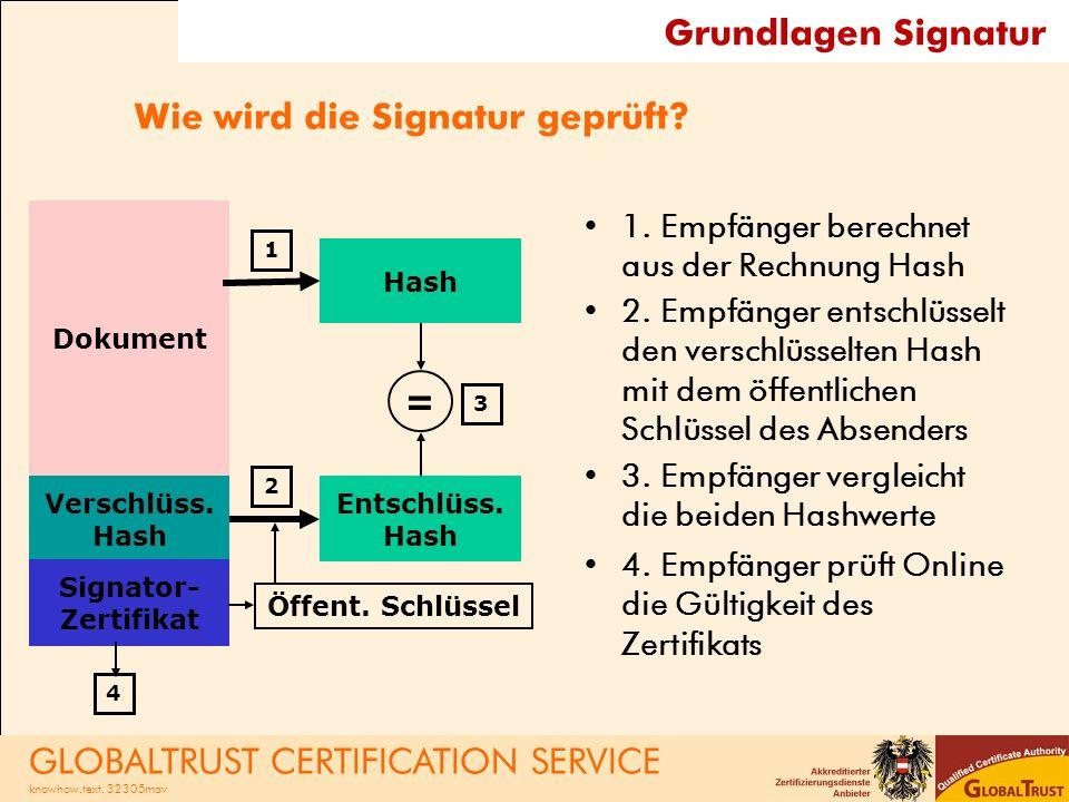 Wie wird die Signatur geprüft. Dokument Verschlüss.
