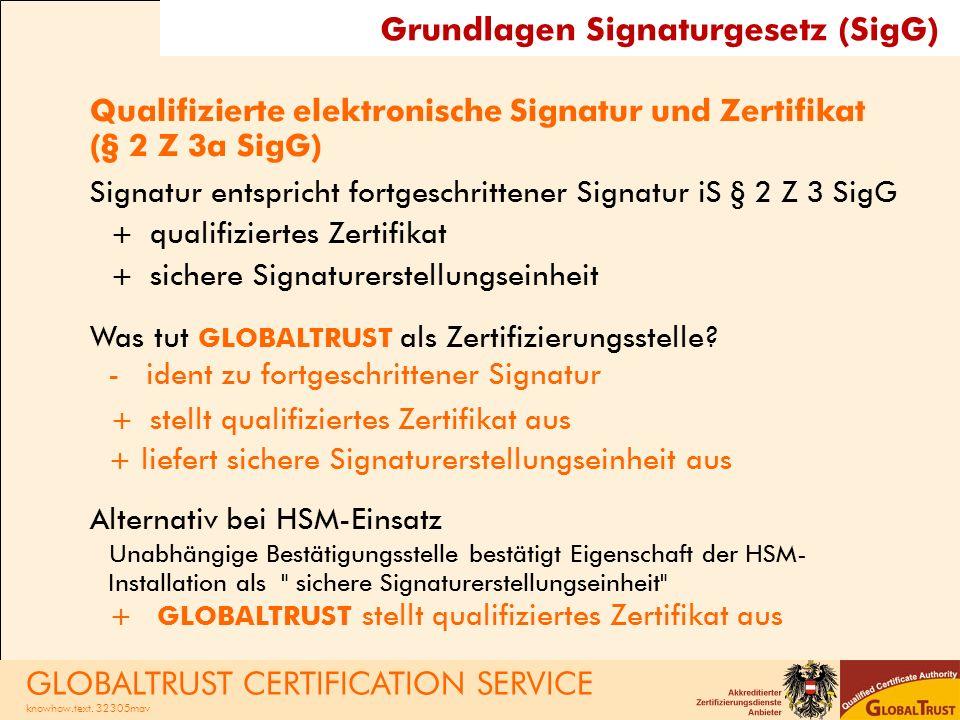 Qualifizierte elektronische Signatur und Zertifikat (§ 2 Z 3a SigG) Signatur entspricht fortgeschrittener Signatur iS § 2 Z 3 SigG +qualifiziertes Zertifikat +sichere Signaturerstellungseinheit Was tut GLOBALTRUST als Zertifizierungsstelle.