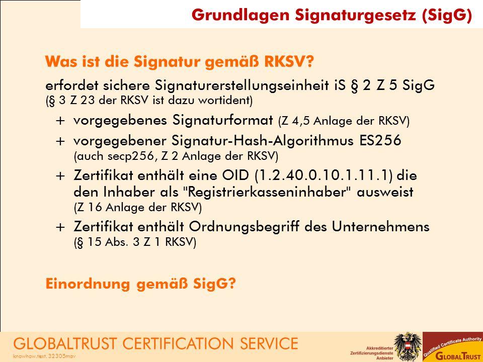 Was ist die Signatur gemäß RKSV.