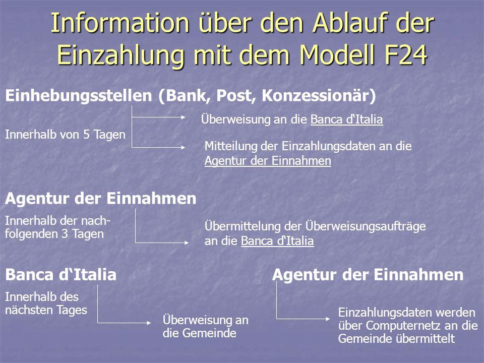 Einhebung der Gemeinde- Immobiliensteuer mit F24 Vereinbarung mit der Agentur der Einnahmen GemeindeBrixen Gemeinde Brixen Comunedi Bressanone Comune
