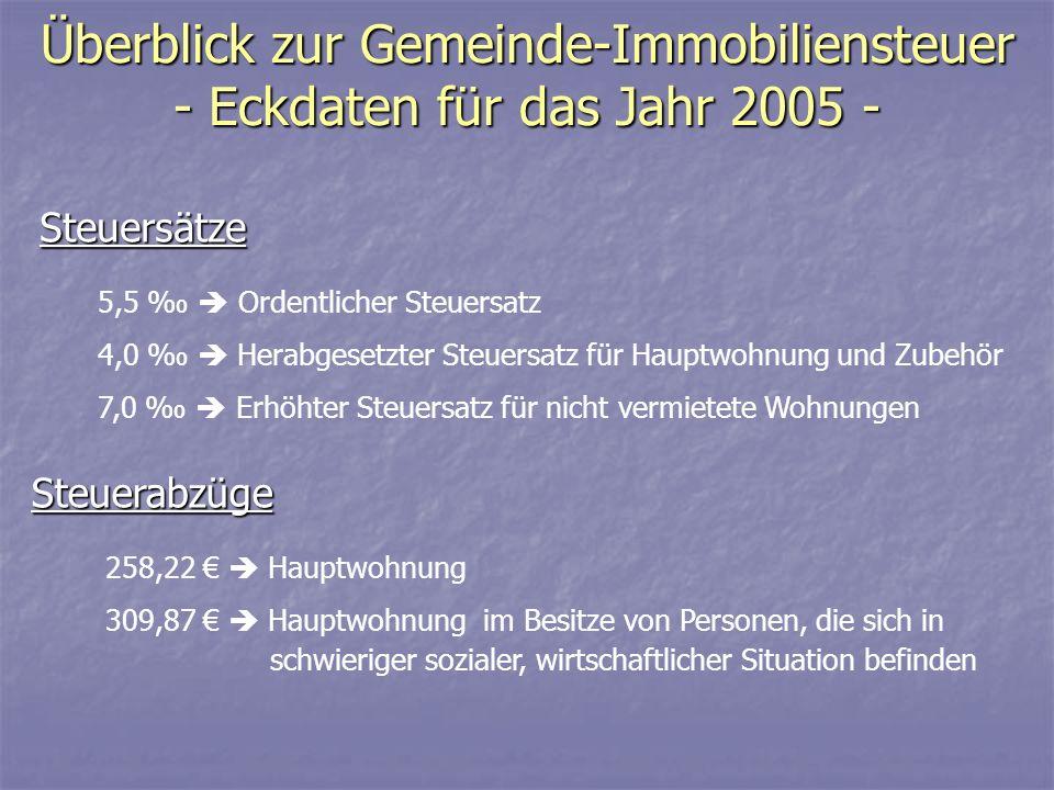 """Kosten für Gemeinde ModellZahlungsmodalitätenEuro F24 """"cartaceo"""" bei allen Einhebungsstellen 2,55 € F24 """"predeterminato"""" bei allen Einhebungsstellen ("""