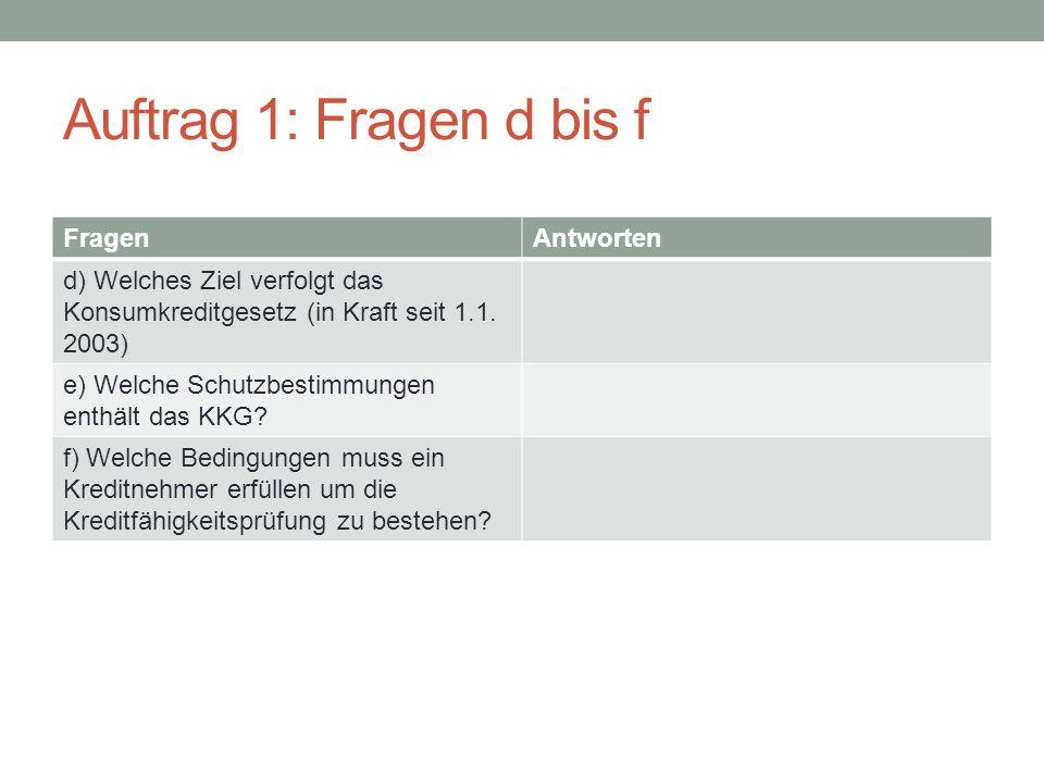 Auftrag 1: Fragen d bis f FragenAntworten d) Welches Ziel verfolgt das Konsumkreditgesetz (in Kraft seit 1.1.