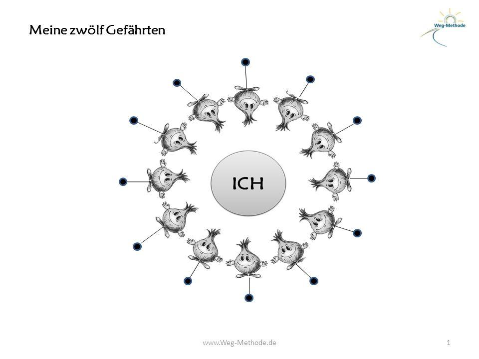 Meine zwölf Gefährten www.Weg-Methode.de1