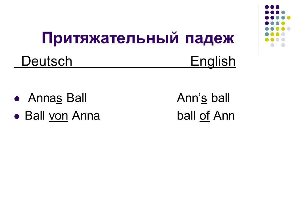 Притяжательный падеж Deutsch English Annas Ball Ann's ball Ball von Anna ball of Ann