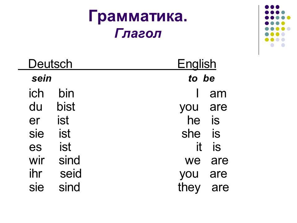 Грамматика. Глагол Deutsch English sein to be ich bin I am du bist you are er ist he is sie ist she is es ist it is wir sind we are ihr seid you are s