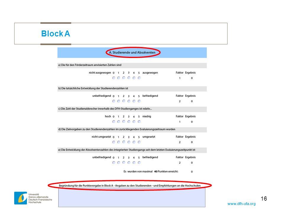 www.dfh-ufa.org 16 Block A