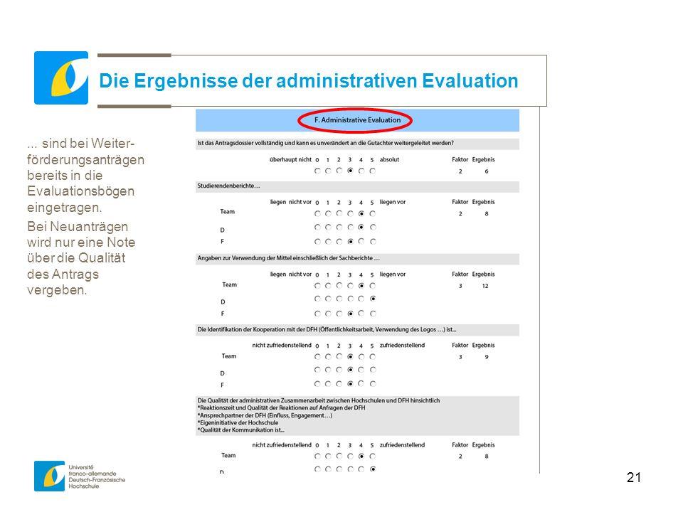 www.dfh-ufa.org 21 Die Ergebnisse der administrativen Evaluation...
