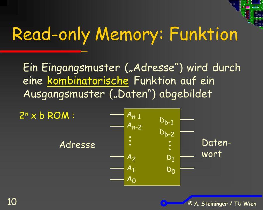"""© A. Steininger / TU Wien 10 Read-only Memory: Funktion Ein Eingangsmuster (""""Adresse"""") wird durch eine kombinatorische Funktion auf ein Ausgangsmuster"""