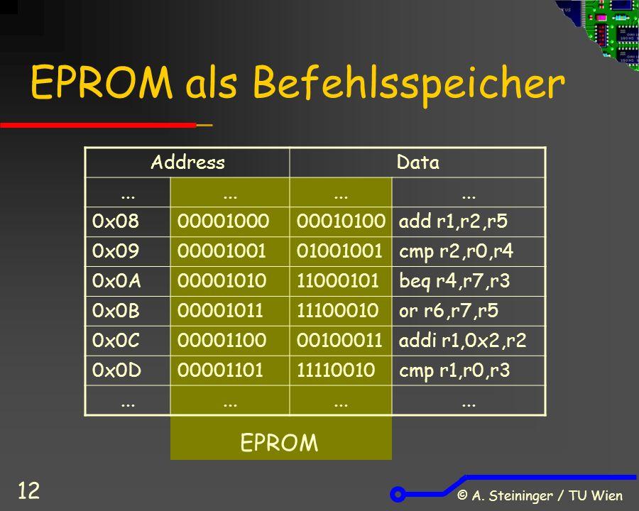 © A. Steininger / TU Wien 12 EPROM als Befehlsspeicher AddressData...