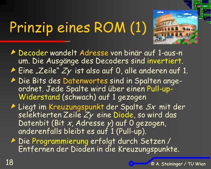 """© A. Steininger / TU Wien 18 Prinzip eines ROM (1) Decoder wandelt Adresse von binär auf 1-aus-n um. Die Ausgänge des Decoders sind invertiert. Eine """""""