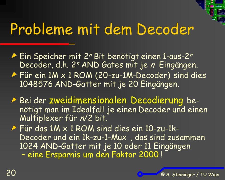 © A. Steininger / TU Wien 20 Probleme mit dem Decoder Ein Speicher mit 2 n Bit benötigt einen 1-aus-2 n Decoder, d.h. 2 n AND Gates mit je n Eingängen