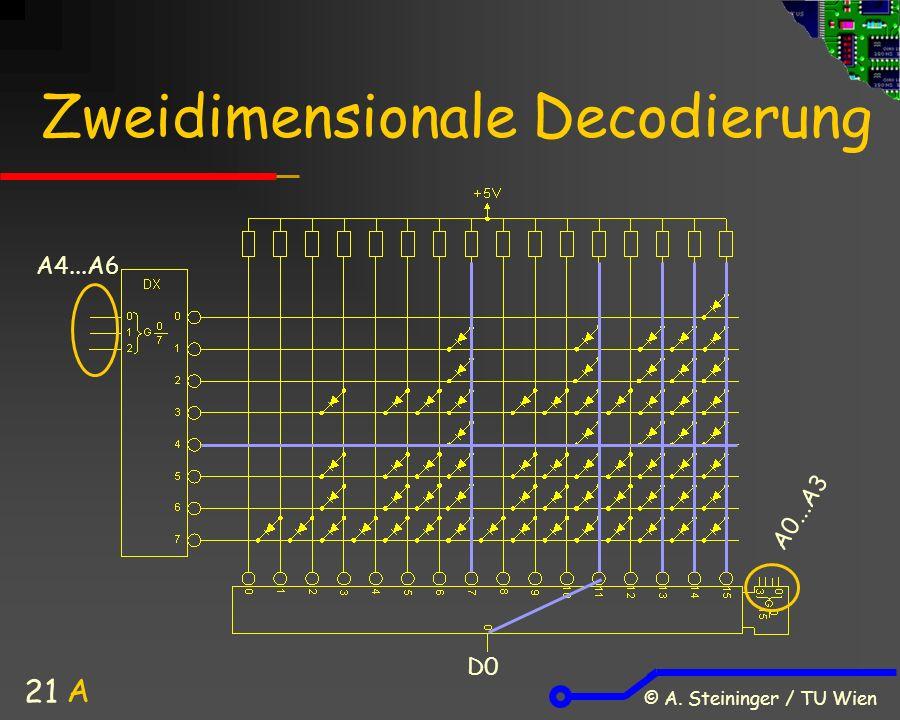© A. Steininger / TU Wien 21 Zweidimensionale Decodierung A D0 A4...A6 A0...A3