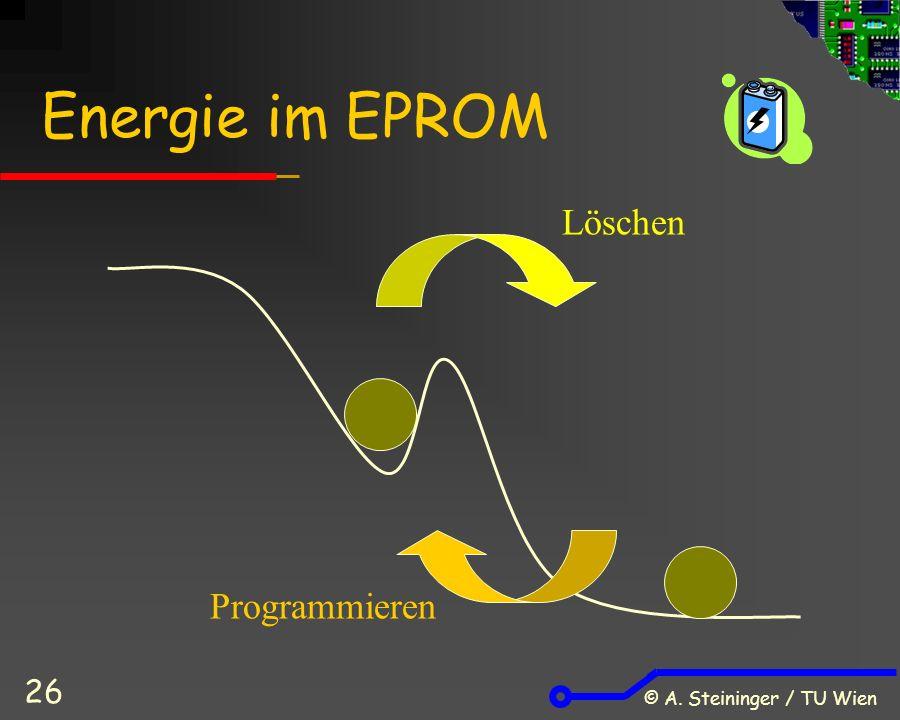 © A. Steininger / TU Wien 26 Energie im EPROM Programmieren Löschen
