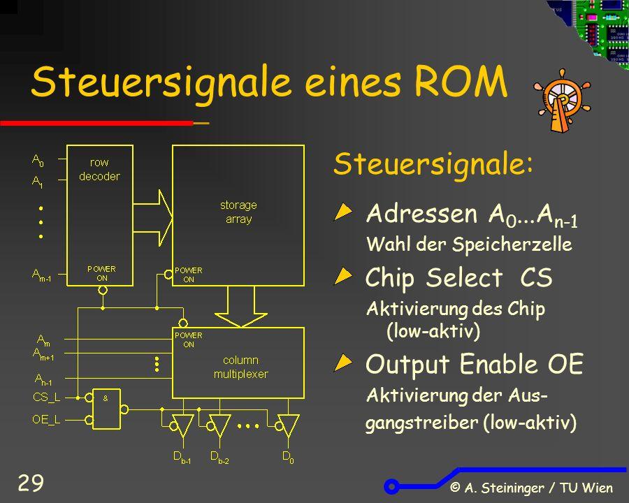 © A. Steininger / TU Wien 29 Steuersignale eines ROM Steuersignale: Adressen A 0...A n-1 Wahl der Speicherzelle Chip Select CS Aktivierung des Chip (l