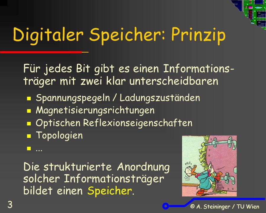 © A. Steininger / TU Wien 3 Digitaler Speicher: Prinzip Für jedes Bit gibt es einen Informations- träger mit zwei klar unterscheidbaren Spannungspegel