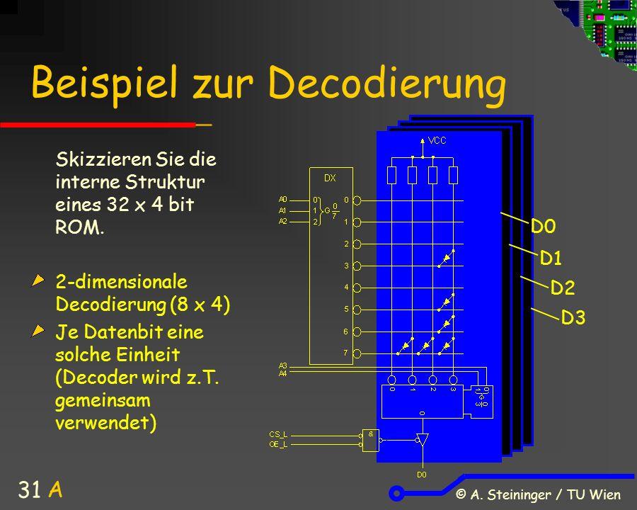 © A. Steininger / TU Wien 31 Beispiel zur Decodierung Skizzieren Sie die interne Struktur eines 32 x 4 bit ROM. 2-dimensionale Decodierung (8 x 4) Je