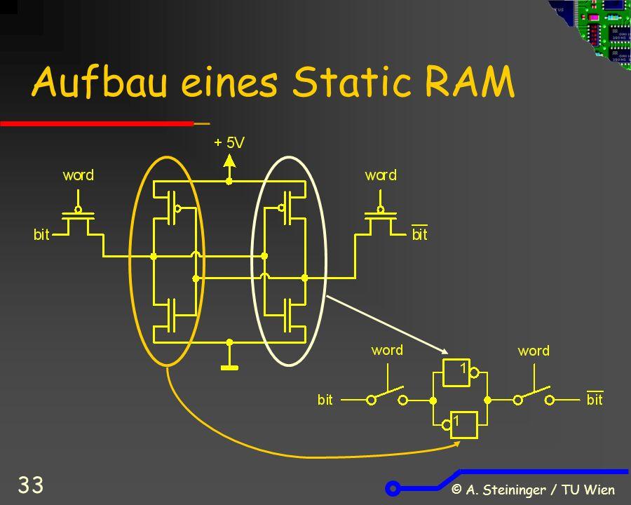 © A. Steininger / TU Wien 33 Aufbau eines Static RAM