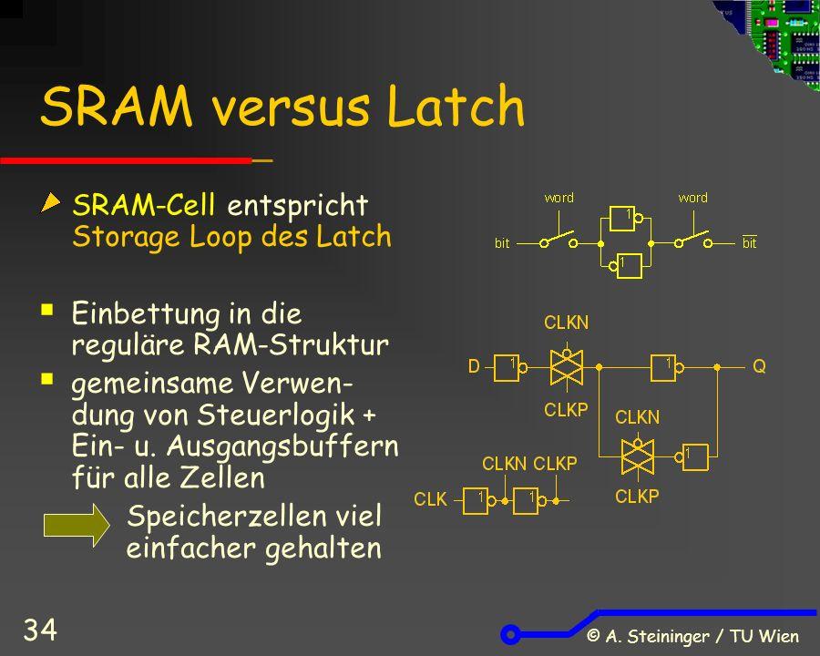 © A. Steininger / TU Wien 34 SRAM versus Latch SRAM-Cell entspricht Storage Loop des Latch  Einbettung in die reguläre RAM-Struktur  gemeinsame Verw