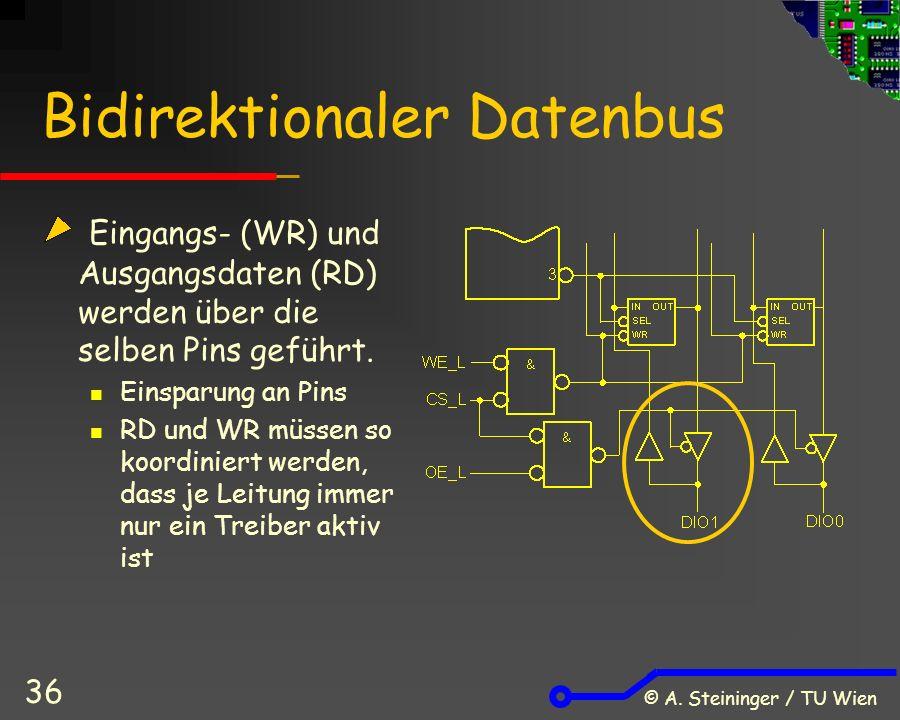 © A. Steininger / TU Wien 36 Bidirektionaler Datenbus Eingangs- (WR) und Ausgangsdaten (RD) werden über die selben Pins geführt. Einsparung an Pins RD
