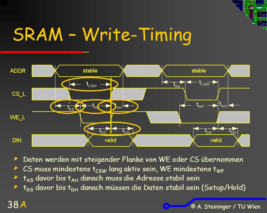 © A. Steininger / TU Wien 38 SRAM – Write-Timing Daten werden mit steigender Flanke von WE oder CS übernommen CS muss mindestens t CSW lang aktiv sein