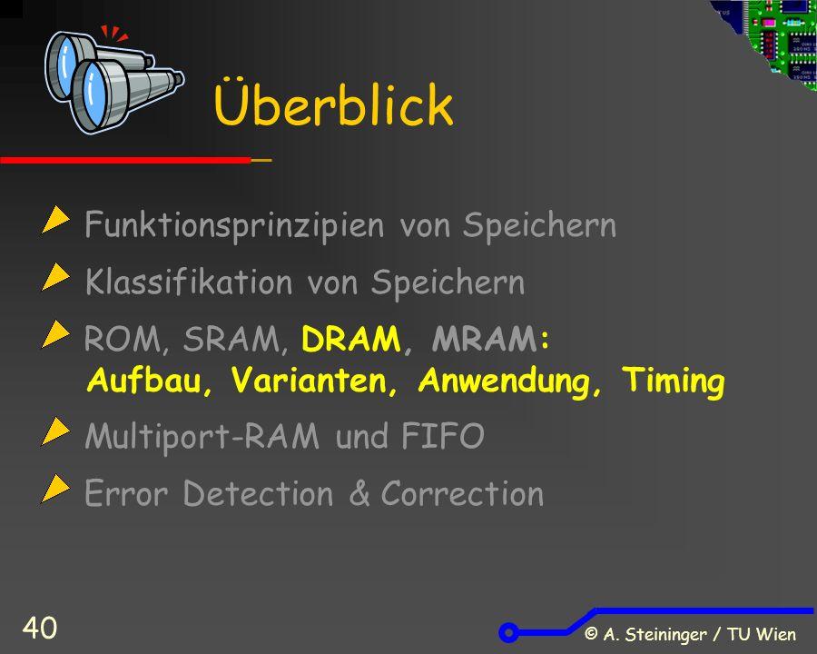 © A. Steininger / TU Wien 40 Funktionsprinzipien von Speichern Klassifikation von Speichern ROM, SRAM, DRAM, MRAM: Aufbau, Varianten, Anwendung, Timin