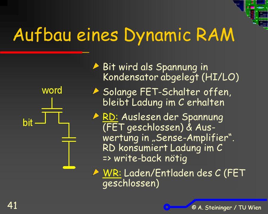 © A. Steininger / TU Wien 41 Aufbau eines Dynamic RAM Bit wird als Spannung in Kondensator abgelegt (HI/LO) Solange FET-Schalter offen, bleibt Ladung