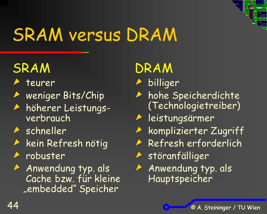 © A. Steininger / TU Wien 44 SRAM versus DRAM SRAM teurer weniger Bits/Chip höherer Leistungs- verbrauch schneller kein Refresh nötig robuster Anwendu